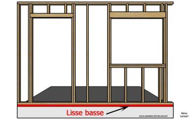 la maison de nos r ves. Black Bedroom Furniture Sets. Home Design Ideas